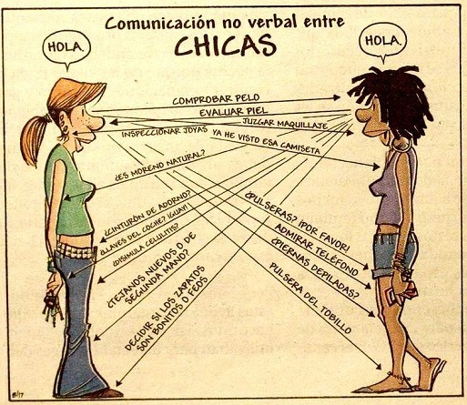 comunicacion no verbal 1