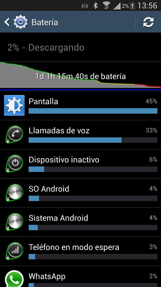 Duración Batería Samsung Galaxy S4 1