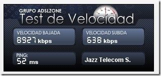 Test de velocidad ADSL Jazztel indirecto