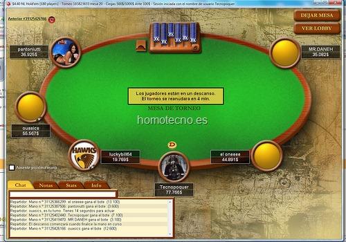 Tecnopoquer Pokerstars Torneo
